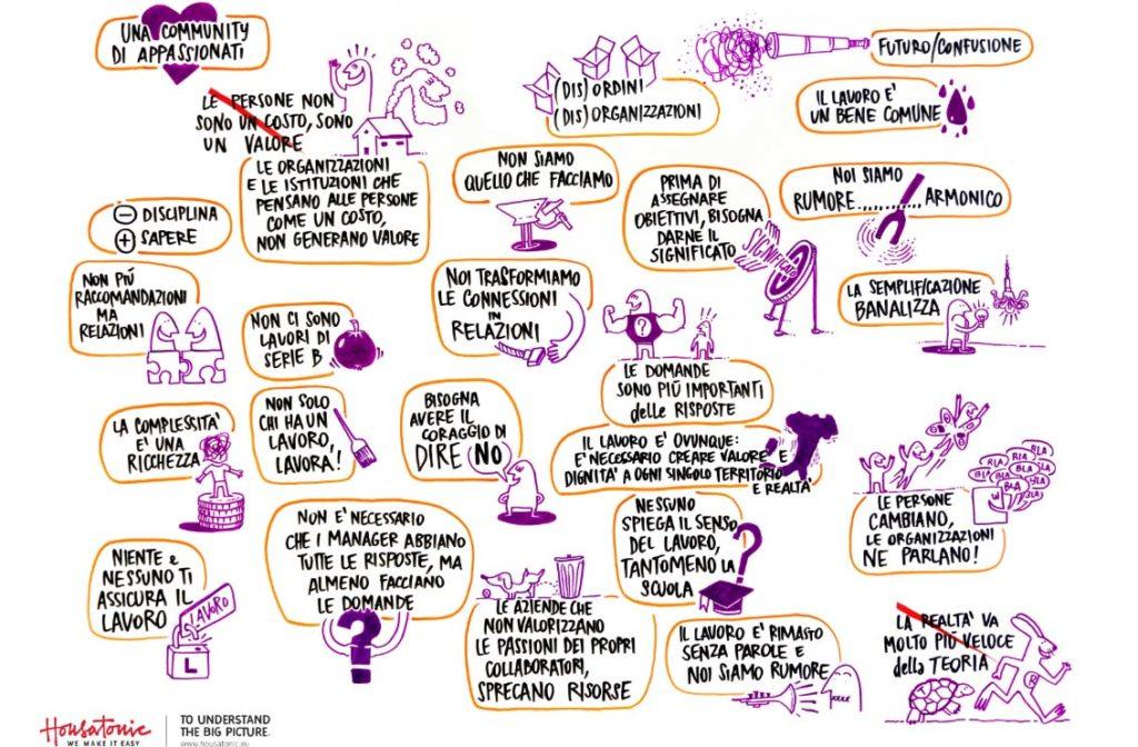 FiordiRisorse - il manifesto